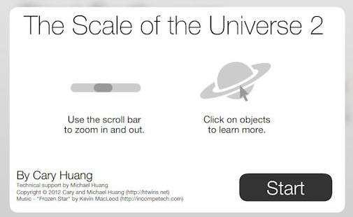 understanding the scale of the universe