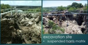 Suspended Harris Matrix over excavation site.